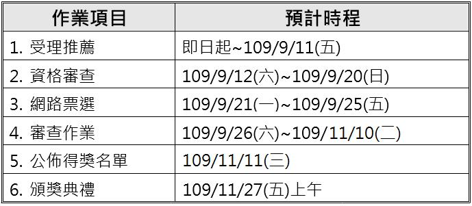 台灣服務創新獎 活動排程