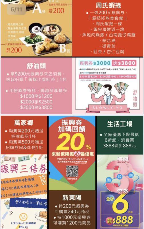 台灣服協 振興三倍券3
